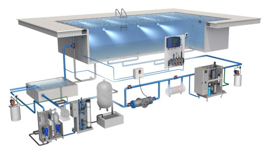 Intelligent recycling of backwash water in swimming pools